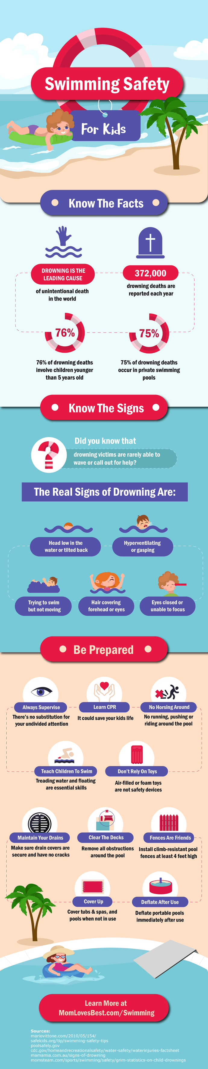 Jenny Silverstone Infographic on Swimming Safety for Kids